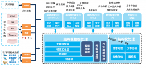 Big Data 大数据,吕品,CHS2016北京站 China Hadoop Summit 2016 北京