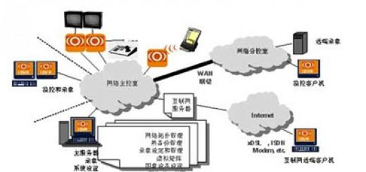 视频大数据分布式处理 China Hadoop Summit 2015 北京站
